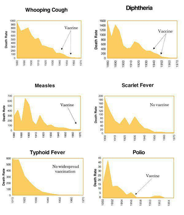 Todesraten_Krankheiten