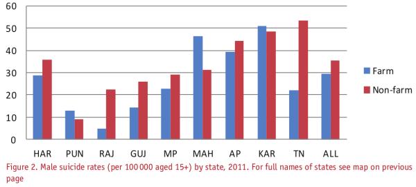 Suicide_rates_GMO_states