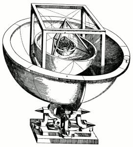 Keplers erstes Modell eines Sonnensystems