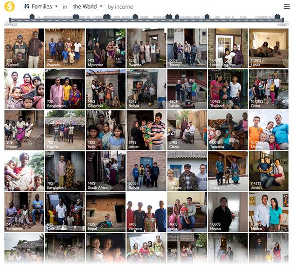 Bilder von Familien aus diversen Ländern mit Einkommen